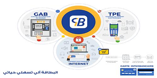 Paiement par carte CIB